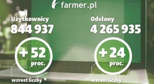 Farmer.pl ma 844 tys. użytkowników!