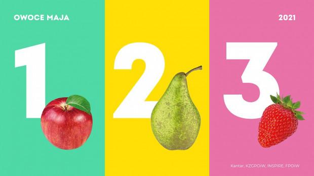 Top 3 owoce maja: Jabłka, gruszki, truskawki